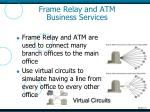 frame relay and atm business services