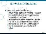 networks by distance1