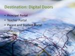 destination digital doors