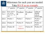 milestones for each year are needed take ra ii as an example