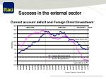 success in the external sector