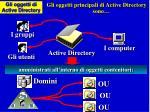 gli oggetti di active directory1