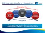 esb networks vision for an integrated grid