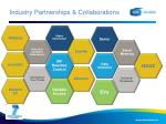 industry partnerships collaborations
