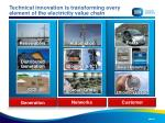 technical innovation is transforming every element of the electricity value chain