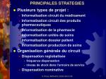 principales strategies