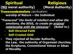 spiritual religious no moral authority moral authority