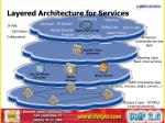 layered architecture for services