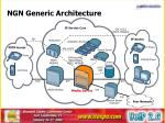 ngn generic architecture