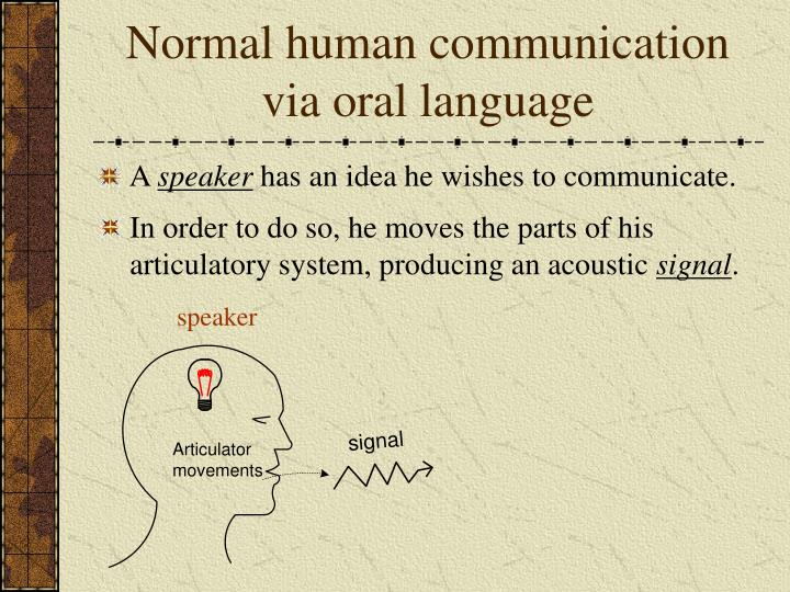 normal human communication via oral language n.