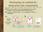 structuring of symbols by integration and composition
