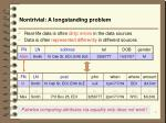 nontrivial a longstanding problem