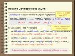 relative candidate keys rcks