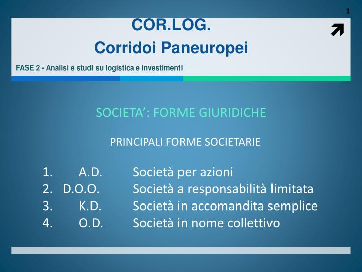 cor log corridoi paneuropei n.