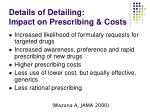 details of detailing impact on prescribing costs
