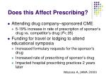 does this affect prescribing