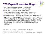 dtc expenditures are huge