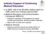 industry support of continuing medical education