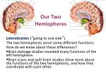 our two hemispheres
