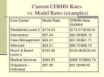 current cfbhn rates vs model rates examples