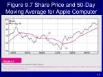 figure 9 7 share price and 50 day moving average for apple computer