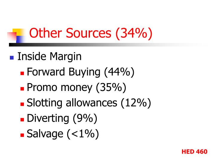 Other Sources (34%)