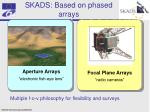 skads based on phased arrays