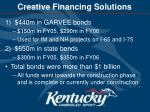 creative financing solutions