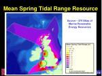 mean spring tidal range resource