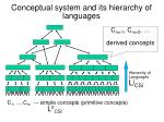 conceptual system and its hierarchy of languages