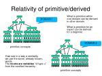 relativity of primitive derived