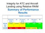 integrity for atc and aircraft landing using relative raim