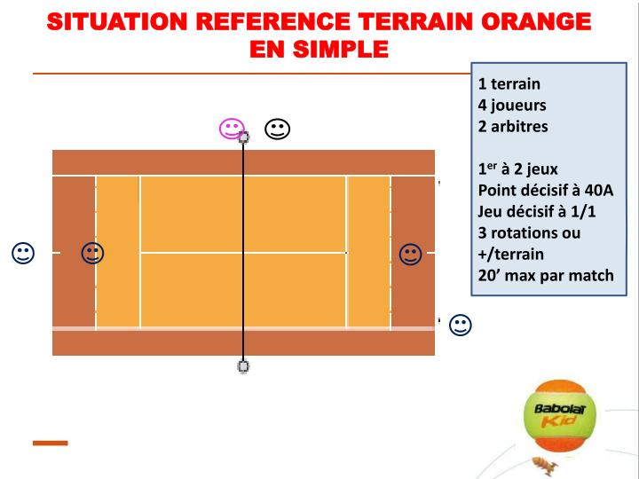 SITUATION REFERENCE TERRAIN ORANGE