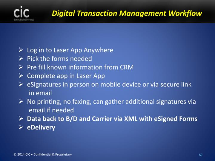 Log in to Laser App Anywhere