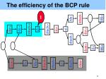 the efficiency of the bcp rule