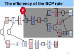 the efficiency of the bcp rule1