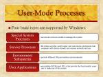 user mode processes