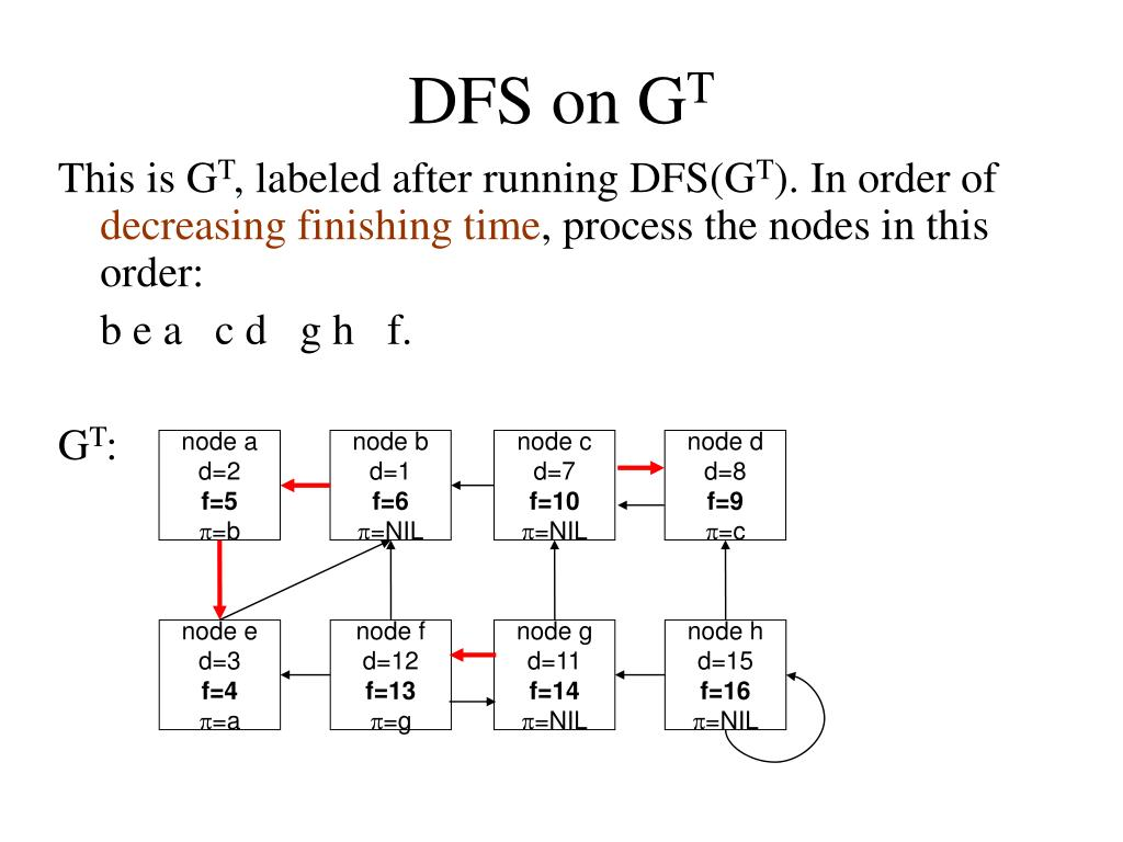 PPT - Lecture 16: DFS, DAG, and Strongly Connected