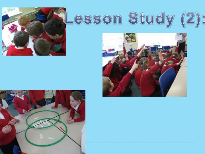 Lesson Study (2):