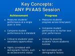 key concepts any pvaas session