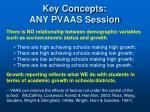 key concepts any pvaas session1