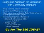 suggested approach for discussion with community members