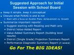 suggested approach for initial session with school board