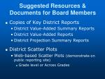 suggested resources documents for board members1