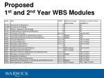 proposed 1 st and 2 nd year wbs modules