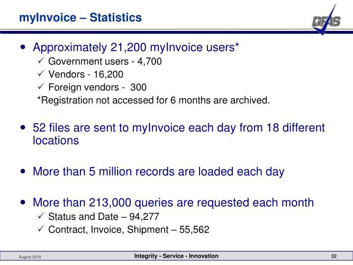 myInvoice – Statistics
