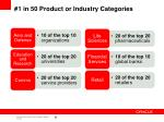 1 in 50 product or industry categories