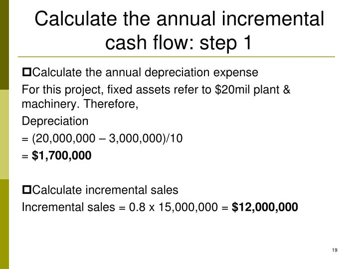 Calculate the annual incremental cash flow: step 1