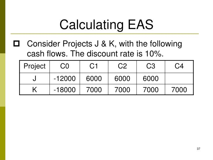 Calculating EAS