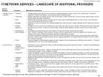 it network services landscape of additional providers
